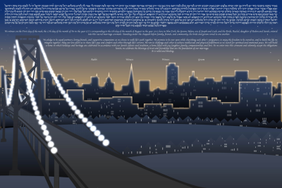 The San Francisco Skyline Ketubah